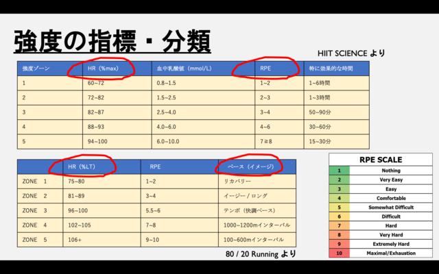 スクリーンショット 2021-01-14 13.17.00.png